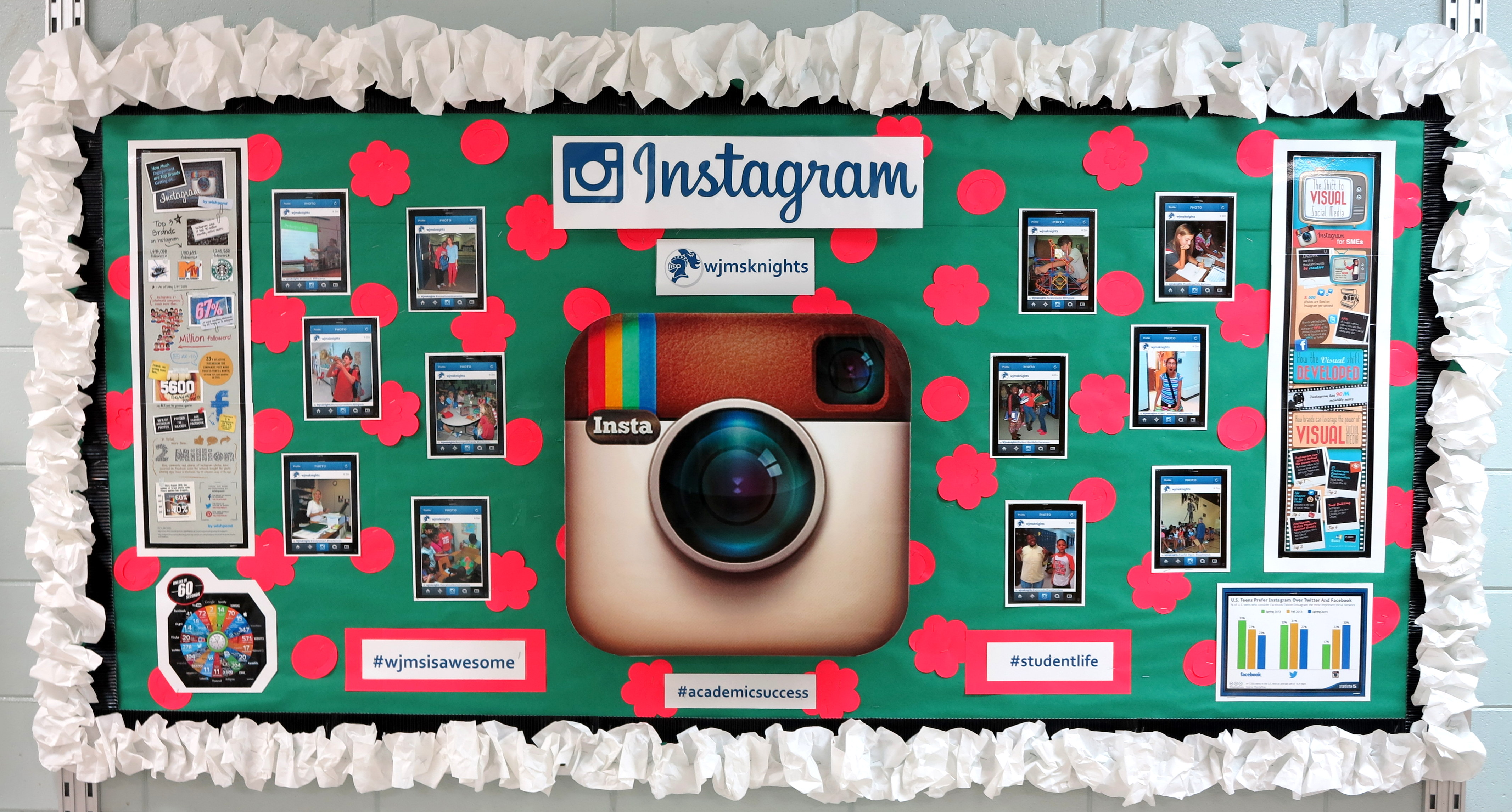 Student Life on Display With Instagram Board | Life in the Library